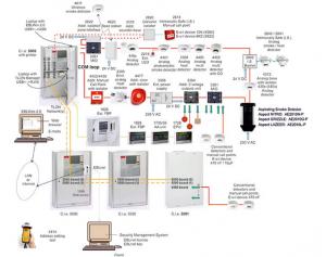 Panasonic G3 _system