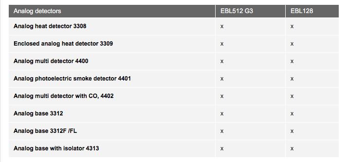 Compatibility Chart Panasonic Analog Detectors